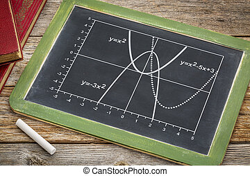 quadratic functions graph - graph of quadratic functions...