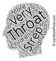 Childhood Strep Throat Overview text background wordcloud...