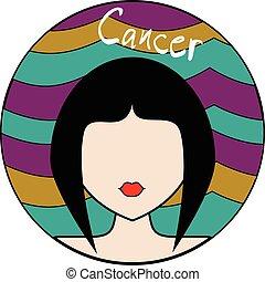 Cancer zodiac sign. Female avatar - Cancer zodiac sign. Icon...