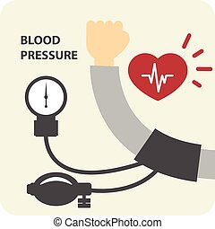 Blood pressure measurement poster - hand and...