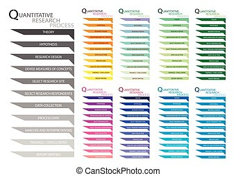 11 Step of Qualitative Research Process - Business and...
