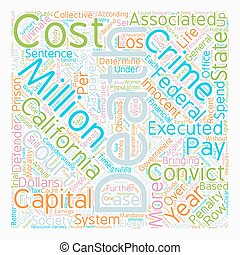 Death By Government In California Wastes Money text background wordcloud concept