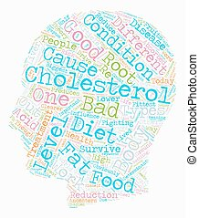 Diet and Cholesterol text background wordcloud concept