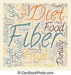 Dietary Therapy High Fiber Diets text background wordcloud concept
