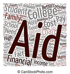 Financial Aid Myths text background wordcloud concept