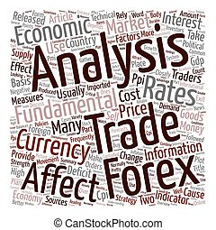 FOREX Fundamental Analysis text background wordcloud concept