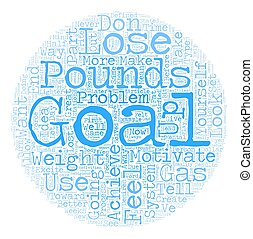 How To Achieve Your Desires With A Goal Achievement System Part 1 text background wordcloud concept