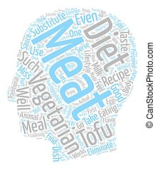 How to Not Miss Meat 1 text background wordcloud concept