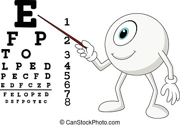 Cartoon eye ball optician pointing to Snellen chart - Vector...