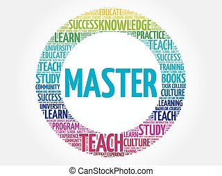 Master word cloud, education concept