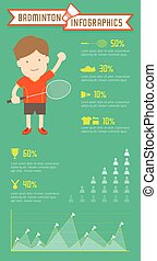 Badminton Infographics man player on green background