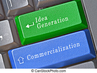 Hot keys for idea generation and commercialization