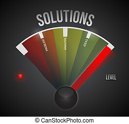 Concept of problem solving meter