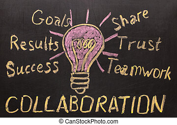 Collaboration - Business concept with light bulb and text on black