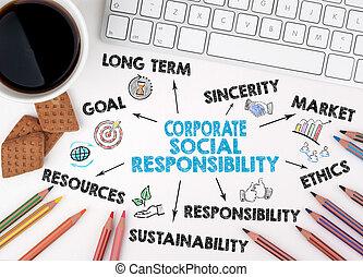 oficina, concepto, escritorio, Responsabilidad, social,...