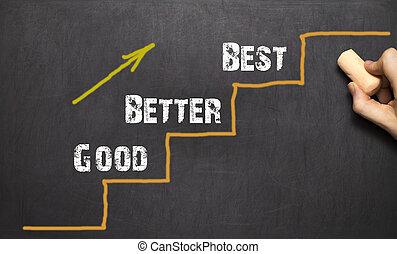 Good - Better - Best. Black bacground - Good - Better -...