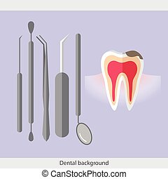 Medical dental background. Teeth, dentist tools and instruments. Vector illustration