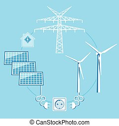 Energie-Versorgung.eps - lines of electricity transfers