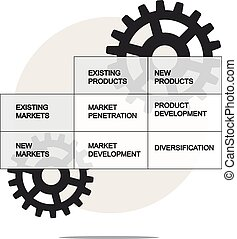 Illustration of Ansoff Matrix with gears on white background