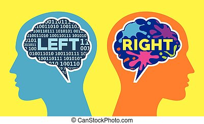 left and right brain way of thinking