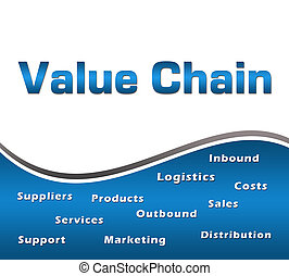 Value Chain Wordcloud Blue Square