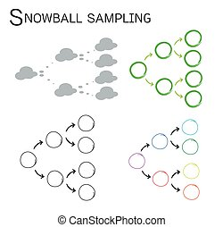 Snowball Sampling, The Sampling Methods in Qualitative...