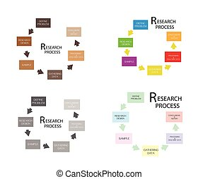 Set of Six Step in Qualitative and Quantitative Research...