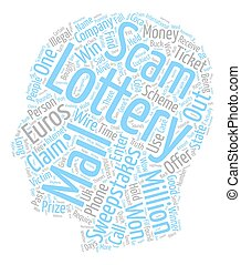 I Won The Lottery Or Maybe Not text background wordcloud...