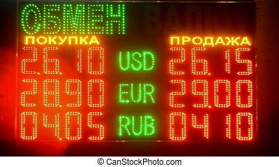 currency exchange rate on led display under glass, stock numbers diversity.