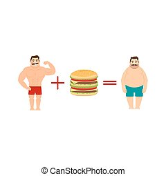 Equation with men and fast food - The equation with cartoon...