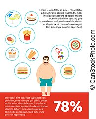 Unhealthy food poster design with man. Vector illustration
