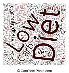 Low Carb High Protein Diets text background wordcloud...