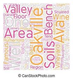 Oakville AVA txt 1 text background wordcloud concept