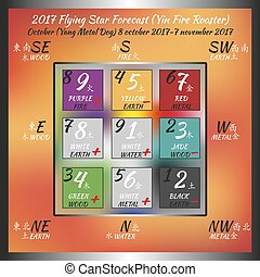Flying star forecast 2017 of fire rooster year. Chinese...