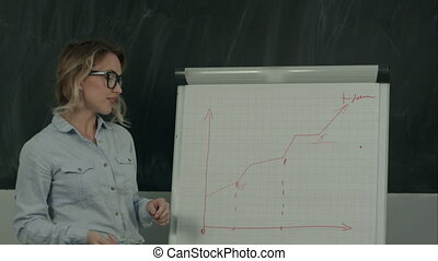 Attractive young woman in glasses drawing a graph on a flip...