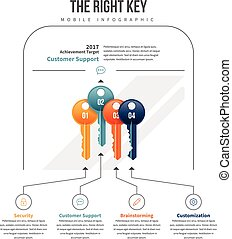 The Right Key Infographic - Vector illustration of the right...