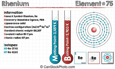 Element of Rhenium - Large and detailed infographic of the...