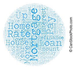 Refinance Mortgage text background wordcloud concept