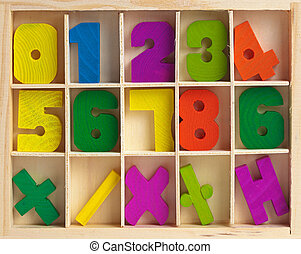 Wooden set for training to arithmetics