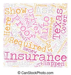 Texas Auto Insurance FAQ text background wordcloud concept