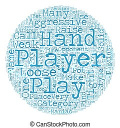 Texas Holdem Player Categories text background wordcloud...