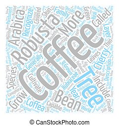 The Anatomy Of A Coffee Tree text background wordcloud...