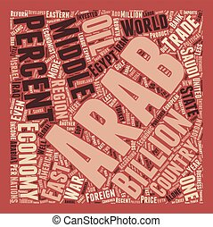 The Economies of the Middle East text background wordcloud...