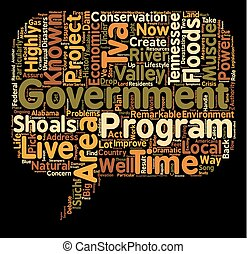 The TVA text background wordcloud concept