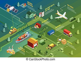 Logistics Isometric Infographics - Logistics isometric...