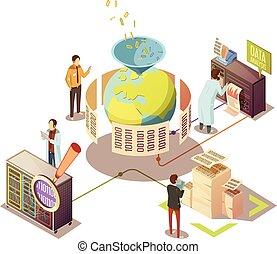 Information Processing Isometric Design