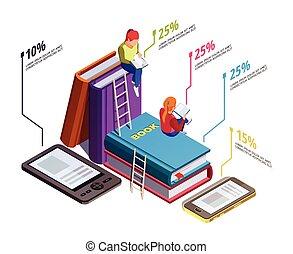 Isometric Reading Infographic