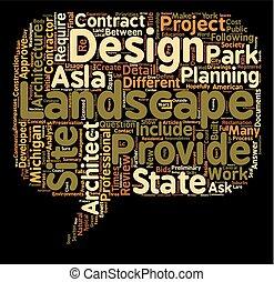 What Is Landscape Architecture text background wordcloud concept