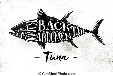 Tuna cutting scheme - Poster tuna cutting scheme lettering...