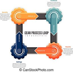 Gear Process Loop Infographic - Vector illustration of gear...
